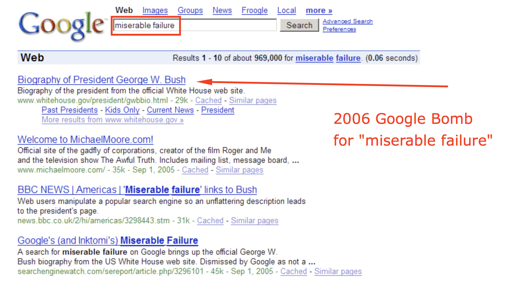 anchor text google bomb George W Bush