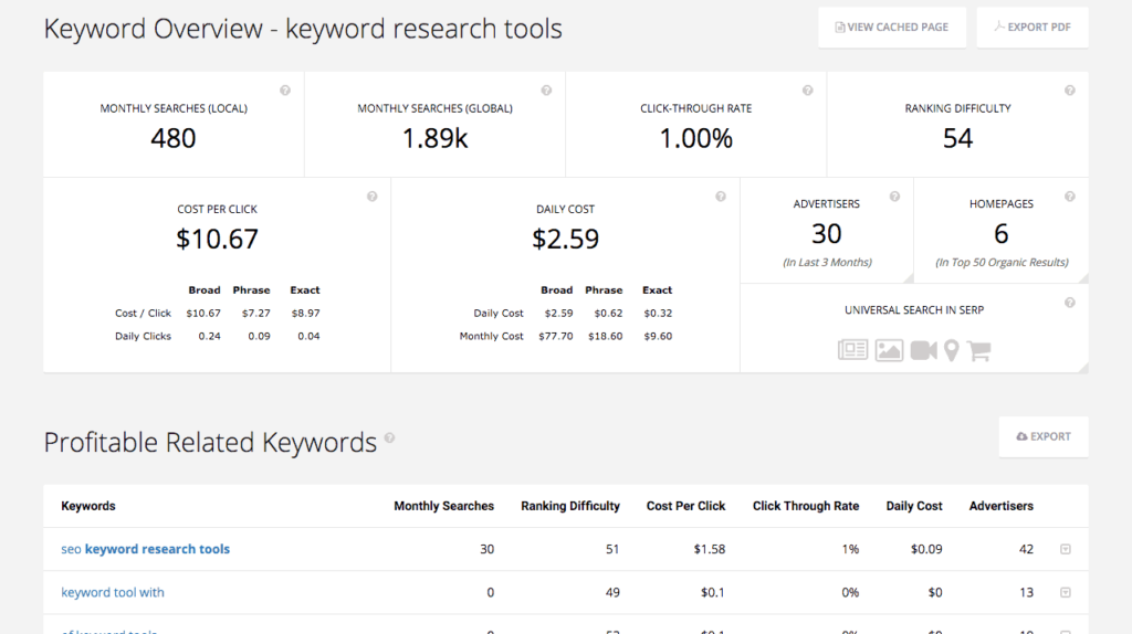 Spyfu keyword research tool