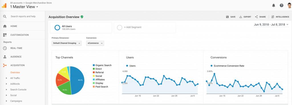 google analytics google store