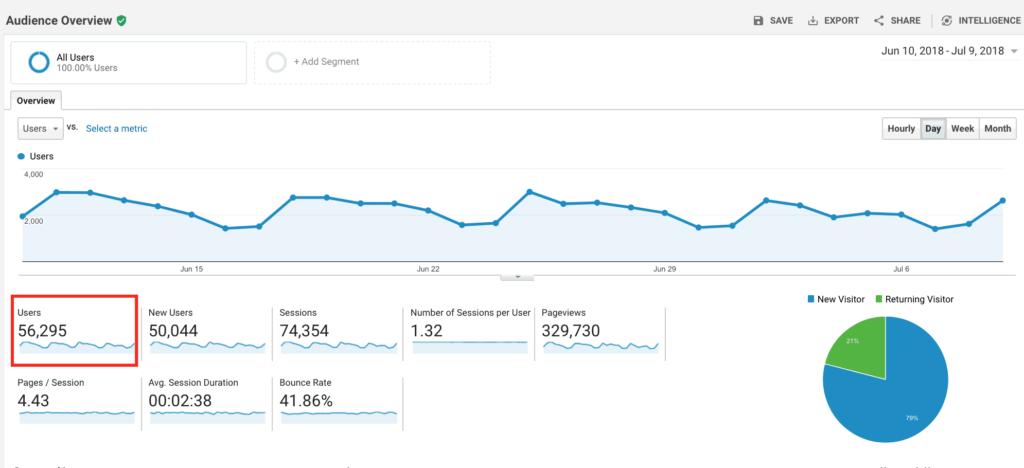 google analytics merchandise shop data 1024x468