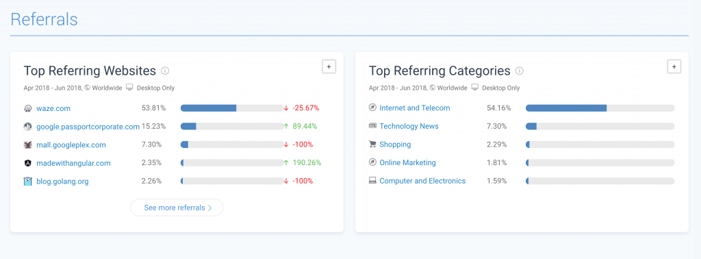 similar web referrals overview