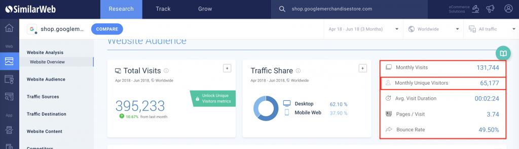 similar web traffic tool